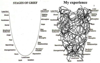 Grief Experience